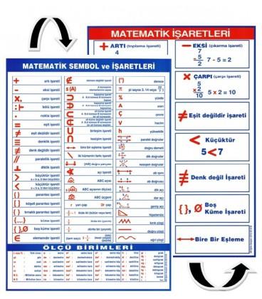 MATEMATİK İŞARETLERİ 50X70