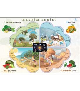 MEVSİM ŞERİDİ 70X100