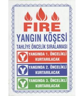 YANGIN KÖŞESİ PANOSU 35X50