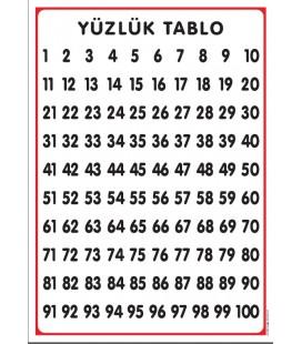 YÜZLÜK TABLO PANOSU FİYATLARI 50X70
