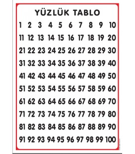 YÜZLÜK TABLO PANOSU 50X70