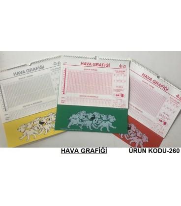 HAVA GRAFİĞİ PVC